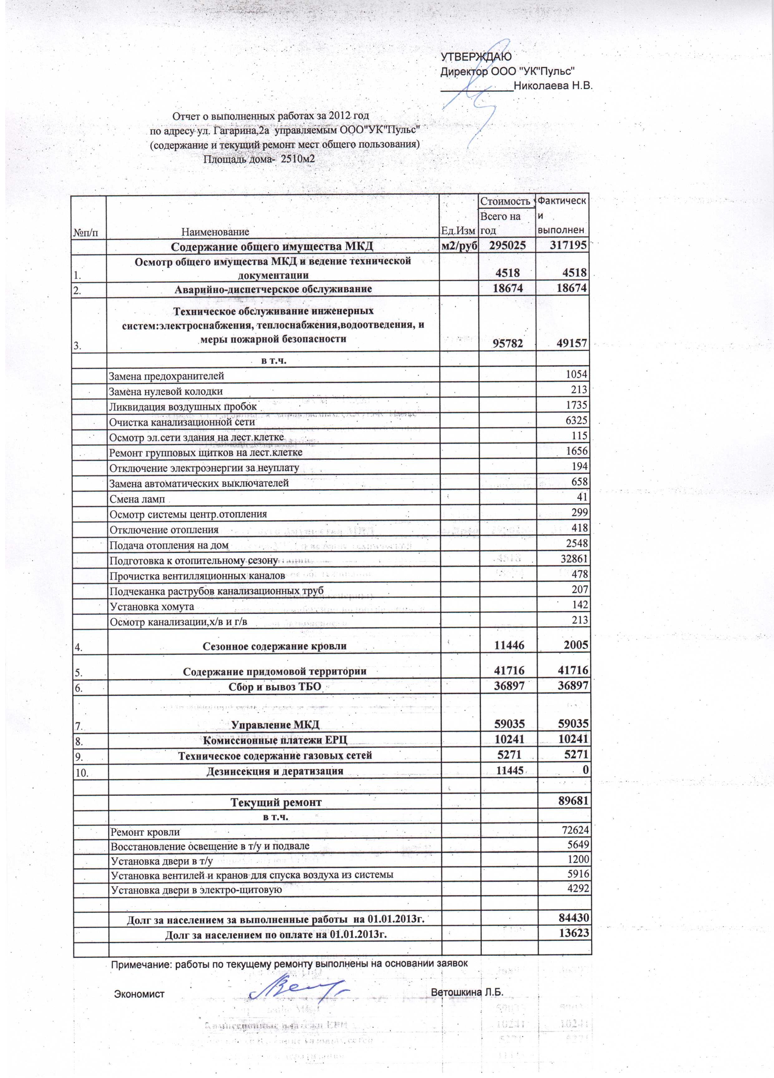 также поминки какие отчеты сдают жск доставки: